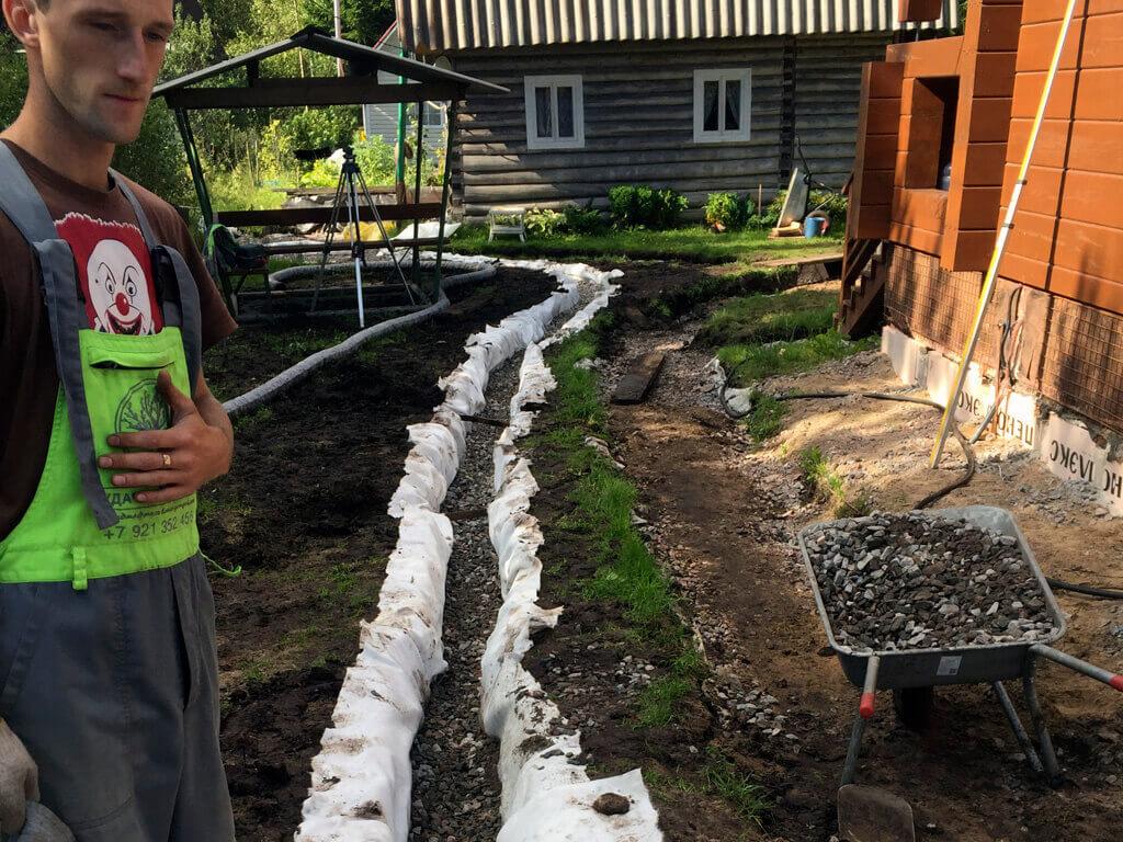 Дренаж на садовом участке своими руками на глинистых почвах 709